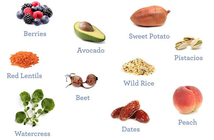 Ayurveda vata foods balancing vata dosha banyan botanicals forumfinder Images