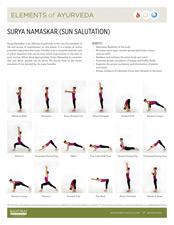 Elements of Ayurveda Sun Salutation Guide